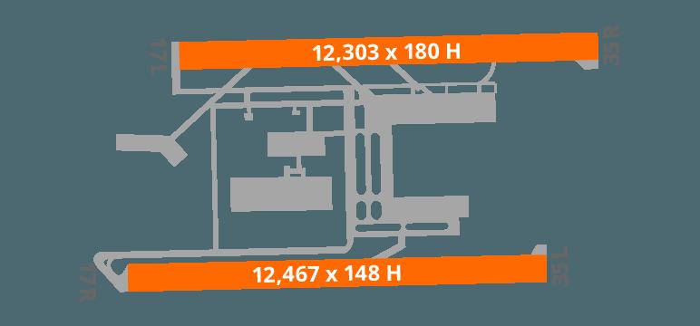 Santiago Airport Diagram Runway