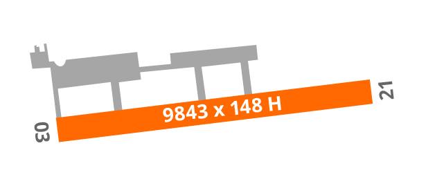 Abidjan DIAP ABJ Airport Diagram Runway