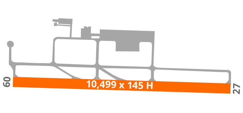 Agadir Airport Diagram Runway