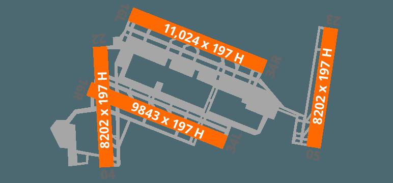 Tokyo Haneda Airport Diagram-Runway